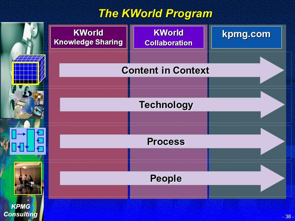 KWorld Knowledge Sharing