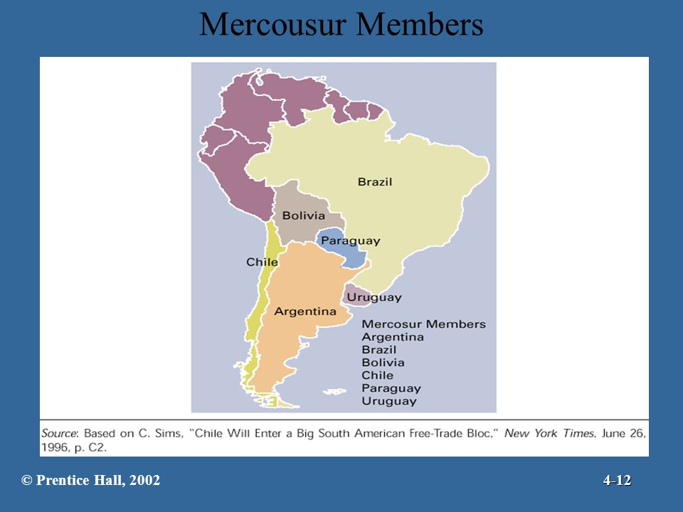 Mercousur Members © Prentice Hall, 2002 4-12