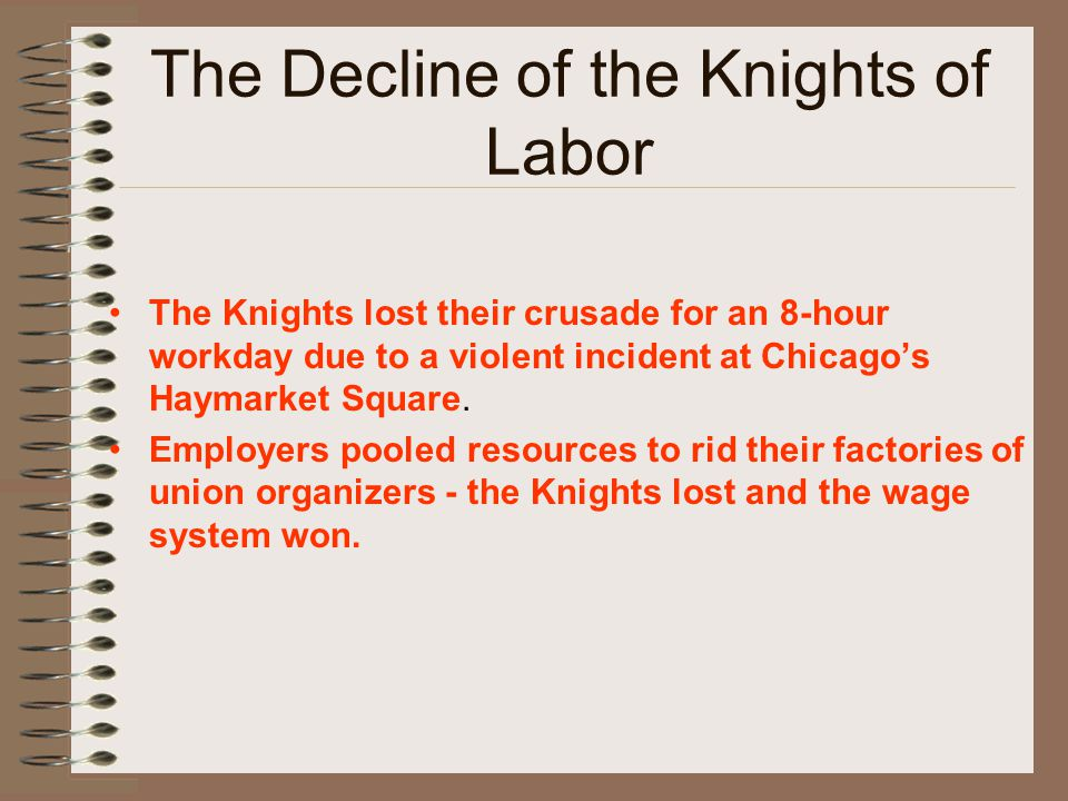 The Decline of the Knights of Labor