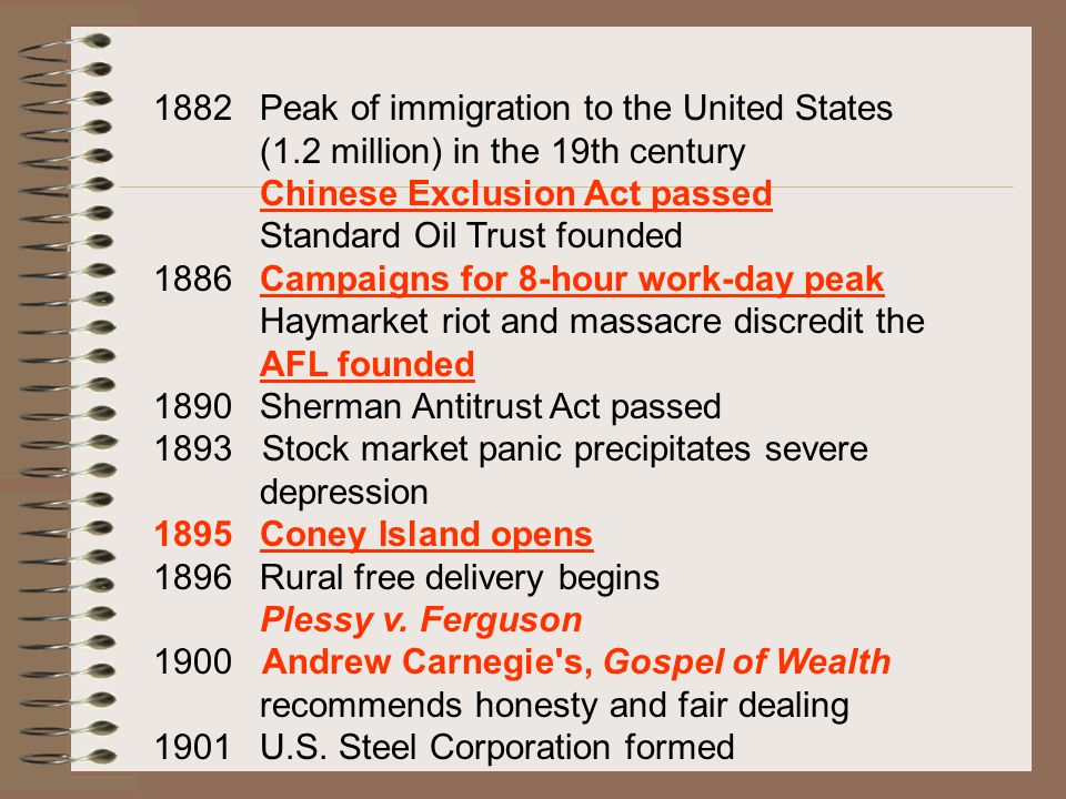 1882. Peak of immigration to the United States. (1