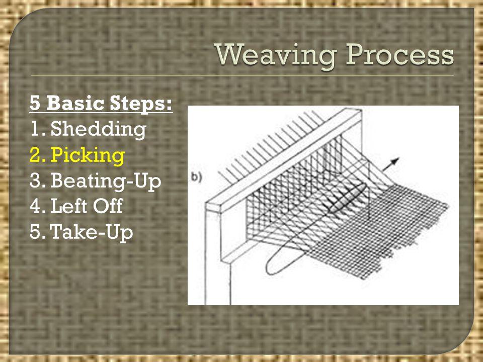 Weaving Process 5 Basic Steps: 1. Shedding 2. Picking 3. Beating-Up 4. Left Off 5. Take-Up