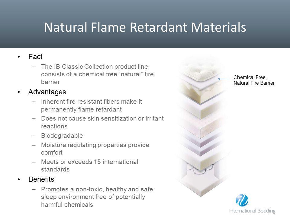 Natural Flame Retardant Materials