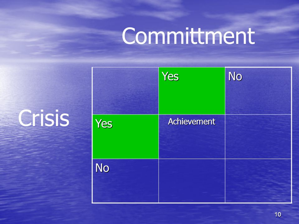 Committment Yes No Achievement Crisis