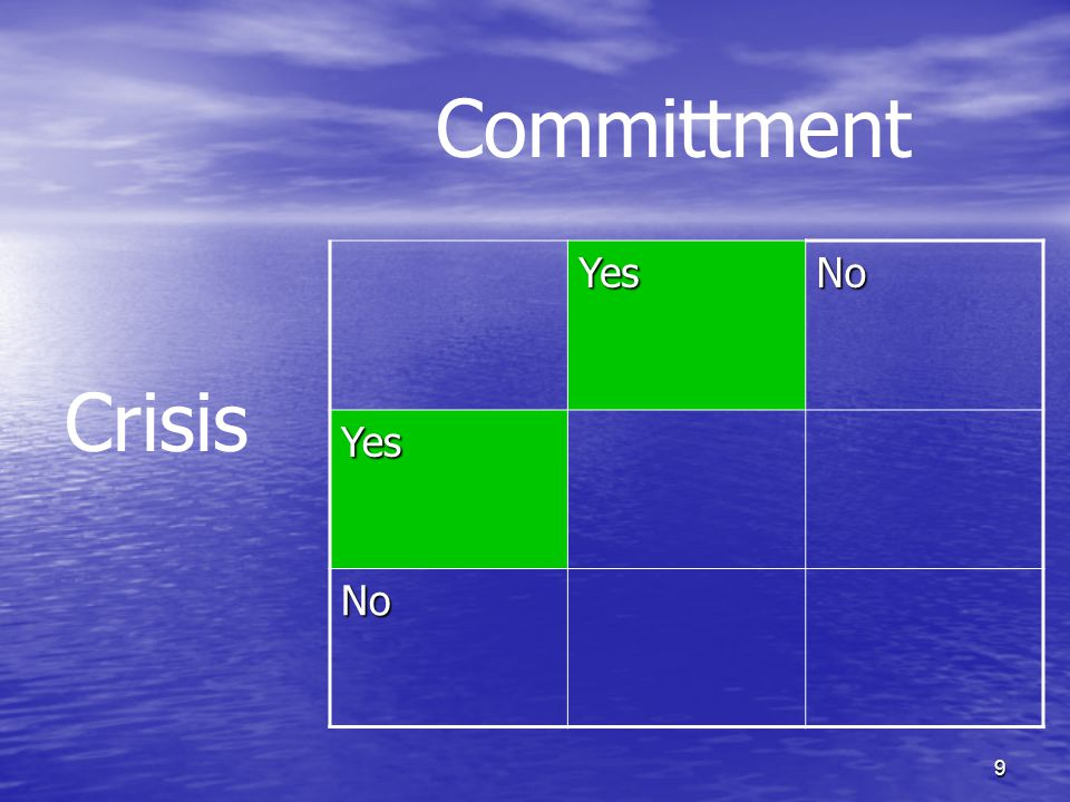 Committment Yes No Crisis