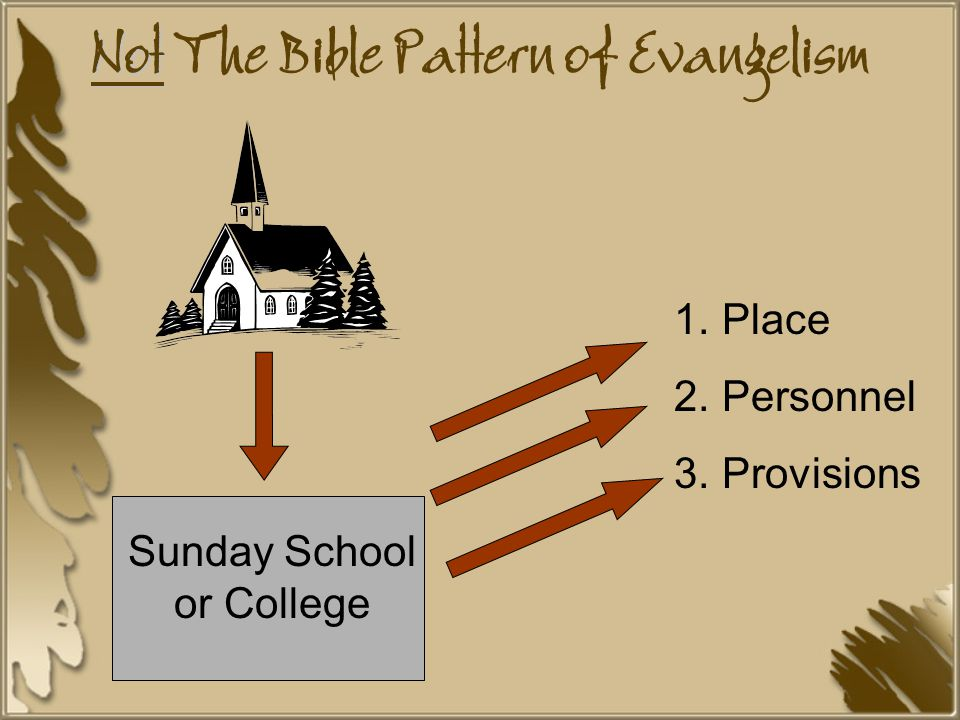 Not The Bible Pattern of Evangelism