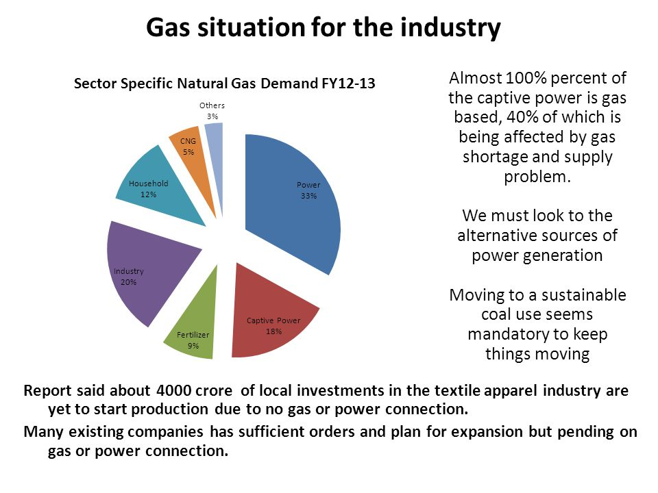 Gas situation for the industry
