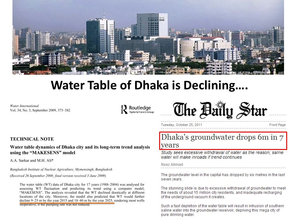 Water Table of Dhaka is Declining….