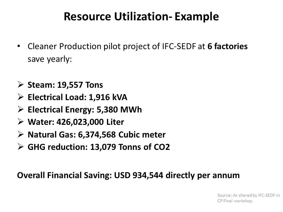 Resource Utilization- Example