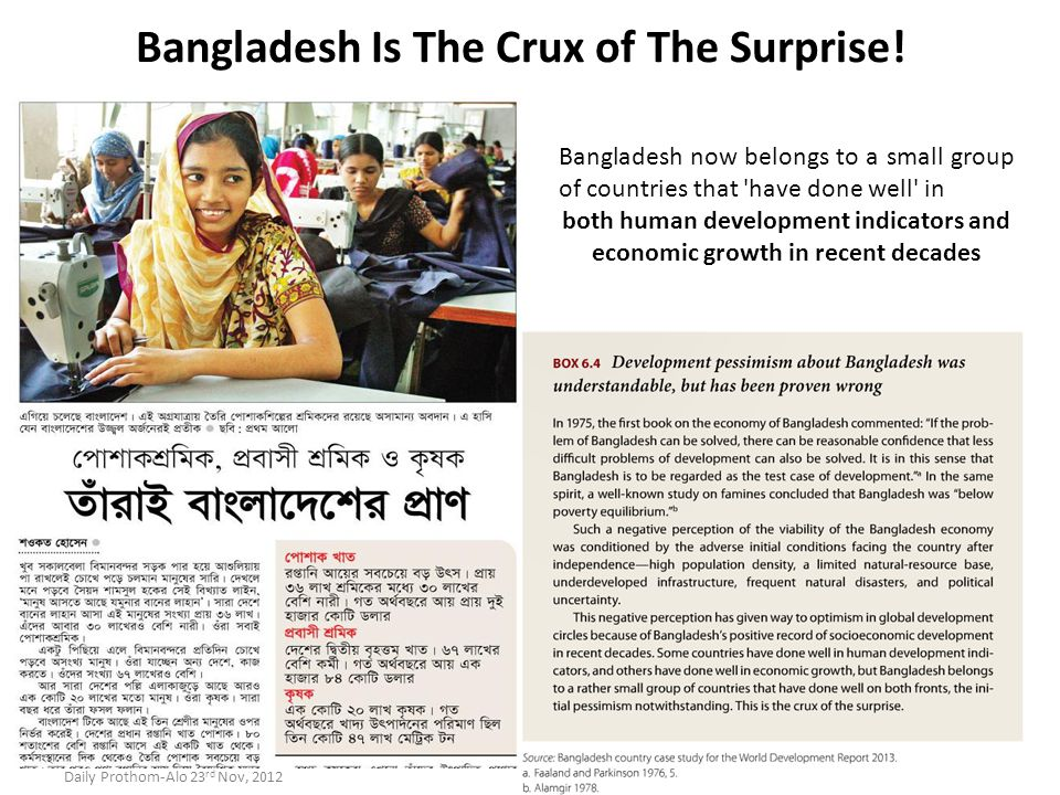 Bangladesh Is The Crux of The Surprise!