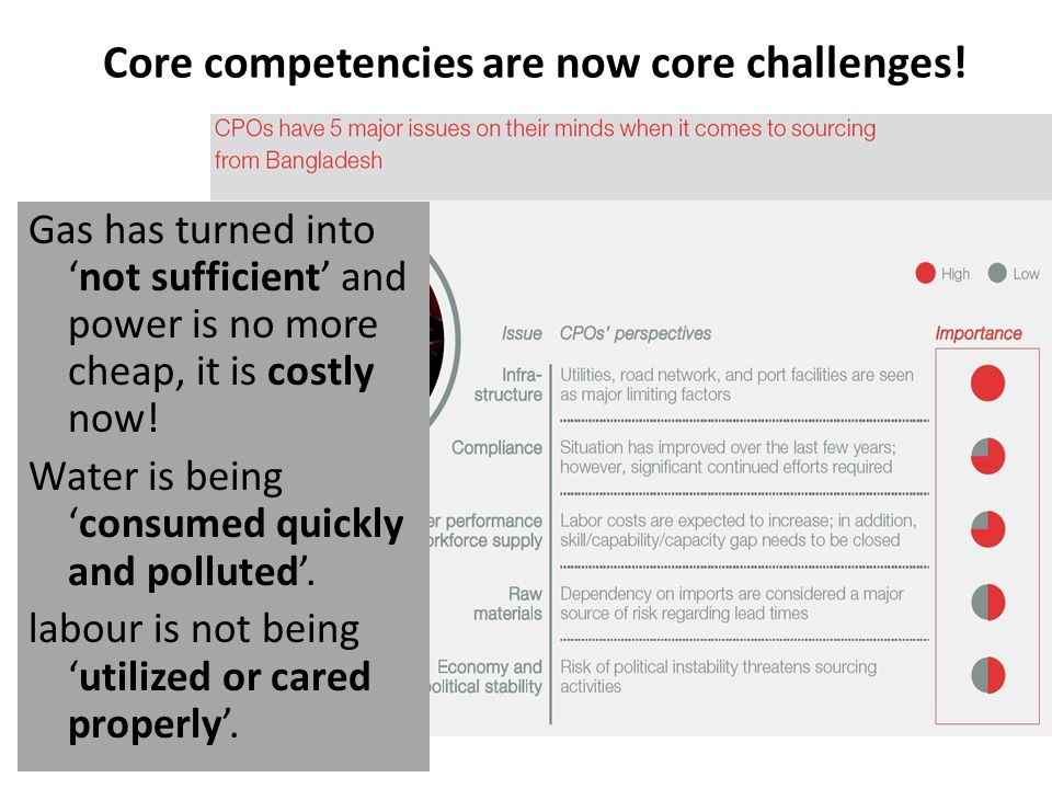 Core competencies are now core challenges!