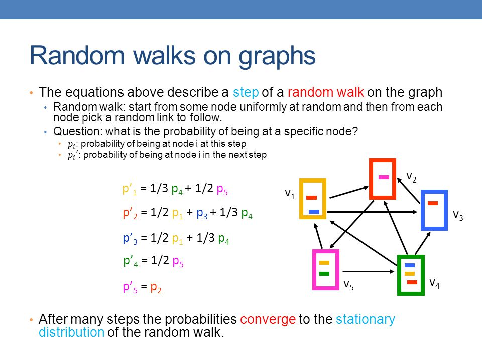 Random walks on graphs The equations above describe a step of a random walk on the graph.