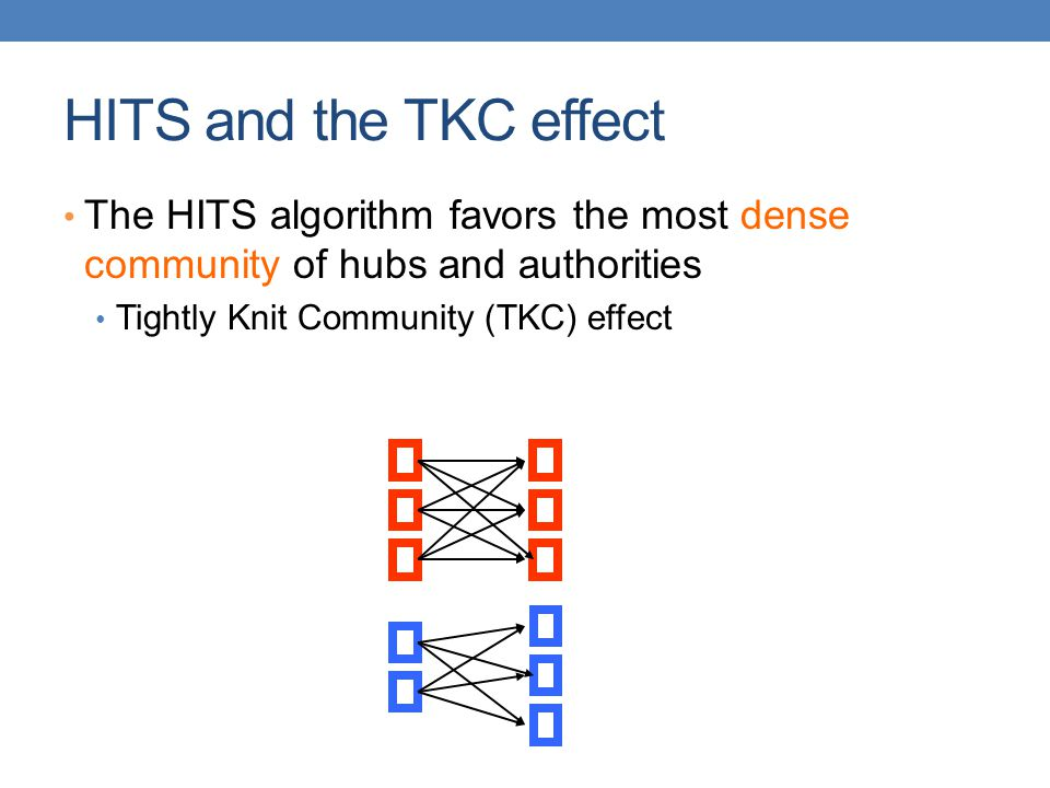 HITS and the TKC effect The HITS algorithm favors the most dense community of hubs and authorities.