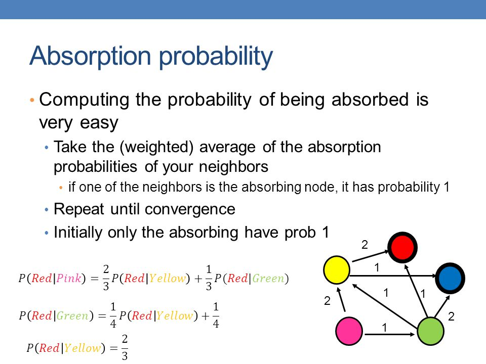 Absorption probability