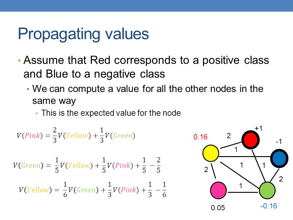 Propagating values Assume that Red corresponds to a positive class and Blue to a negative class.