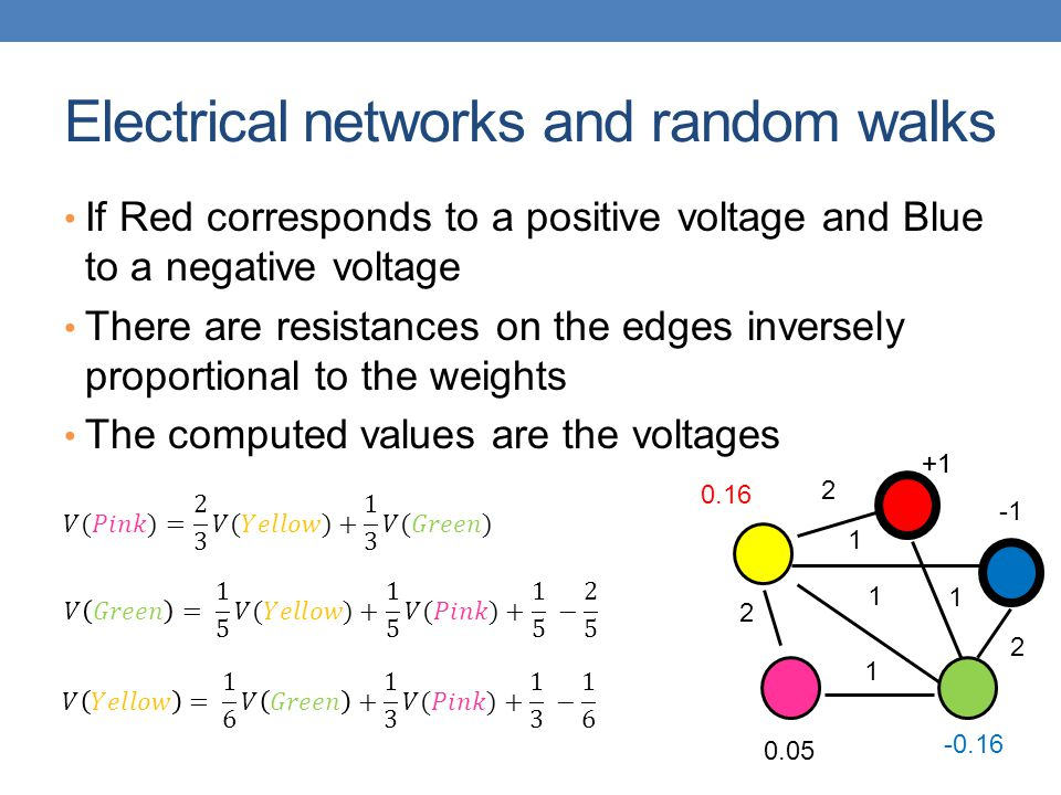 Electrical networks and random walks