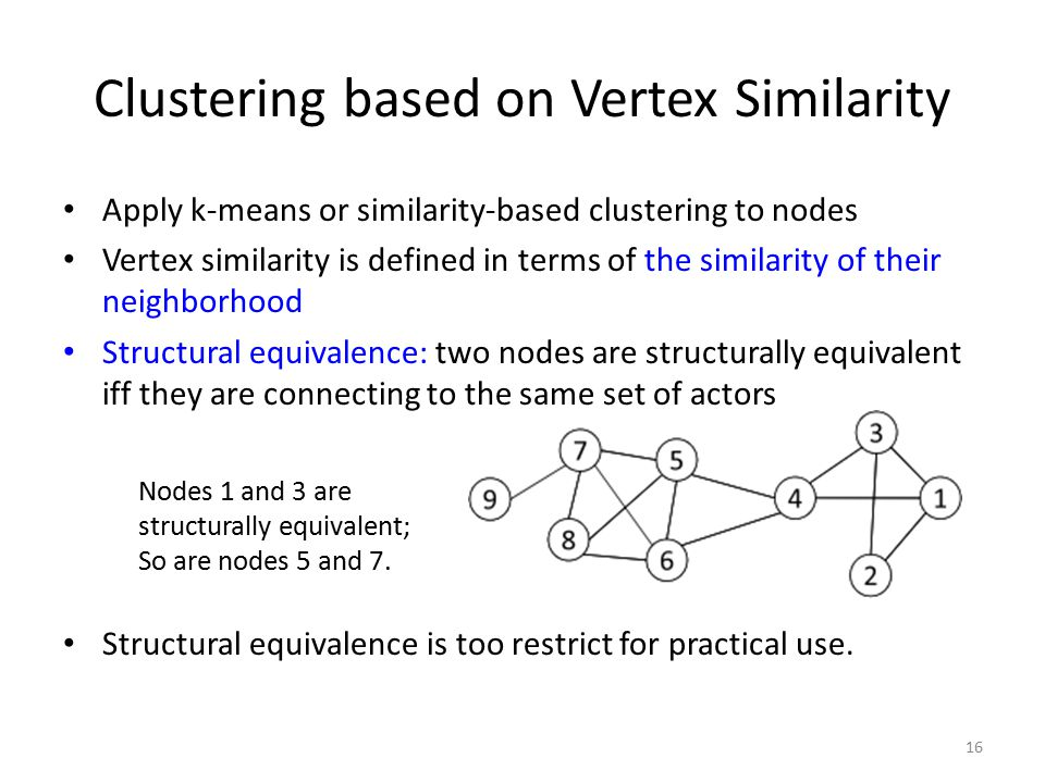 Clustering based on Vertex Similarity
