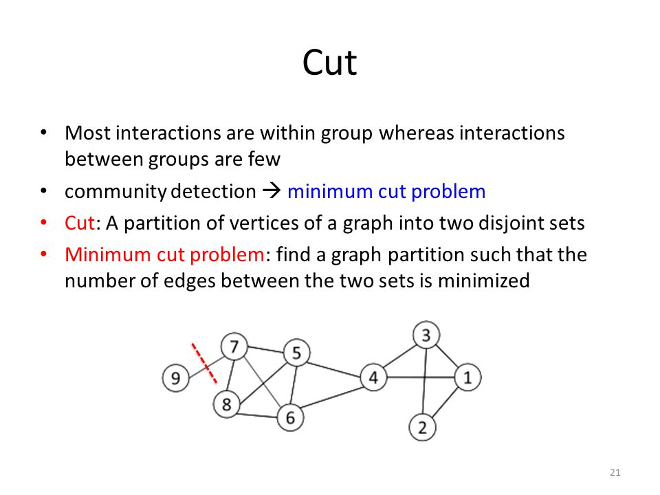 Cut Most interactions are within group whereas interactions between groups are few. community detection  minimum cut problem.