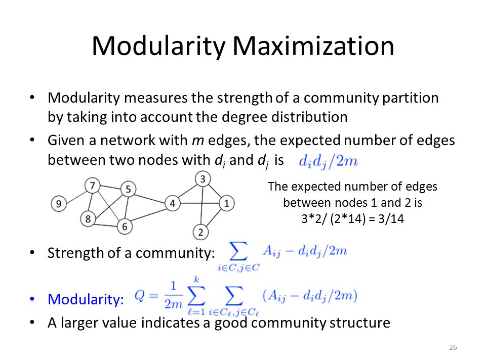 Modularity Maximization