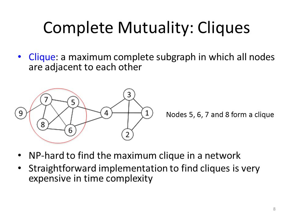 Complete Mutuality: Cliques