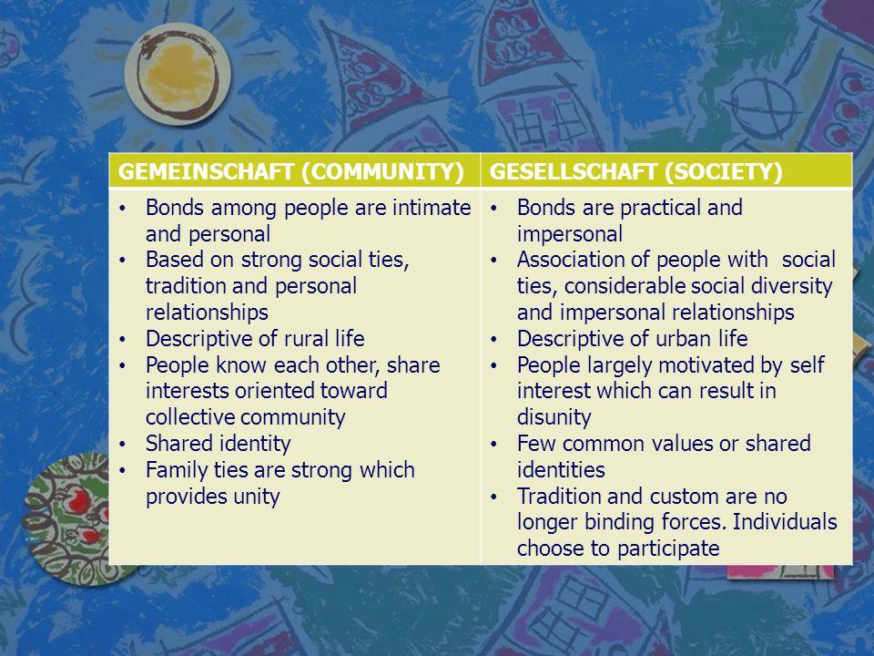 GEMEINSCHAFT (COMMUNITY)