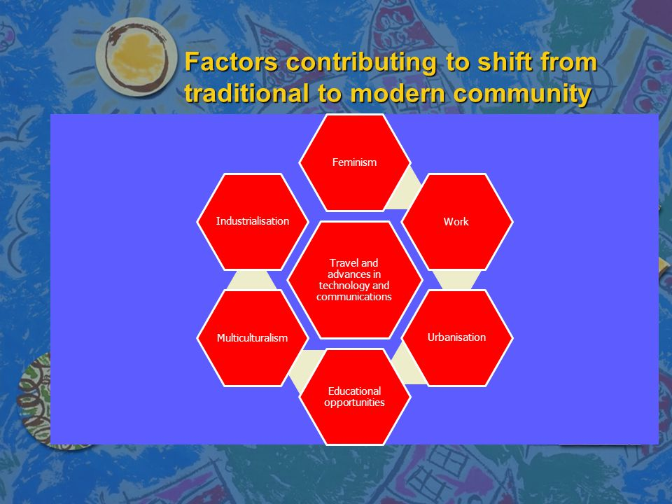 Factors contributing to shift from traditional to modern community