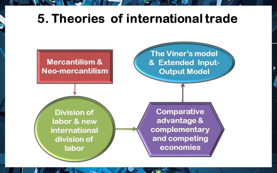 5. Theories of international trade