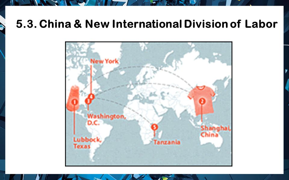5.3. China & New International Division of Labor