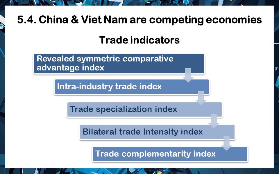 5.4. China & Viet Nam are competing economies