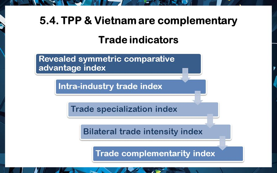 5.4. TPP & Vietnam are complementary