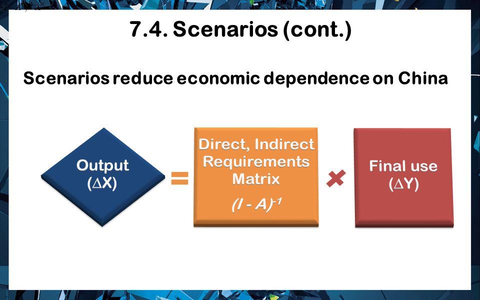 Scenarios reduce economic dependence on China