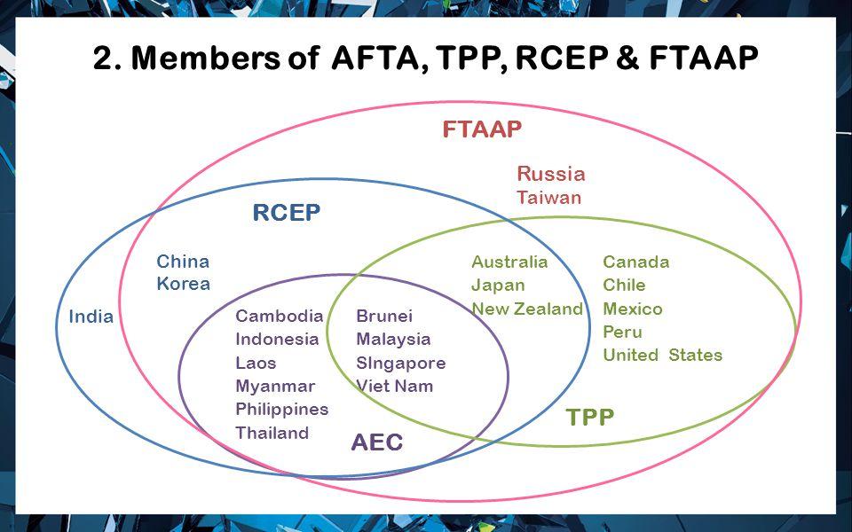 2. Members of AFTA, TPP, RCEP & FTAAP