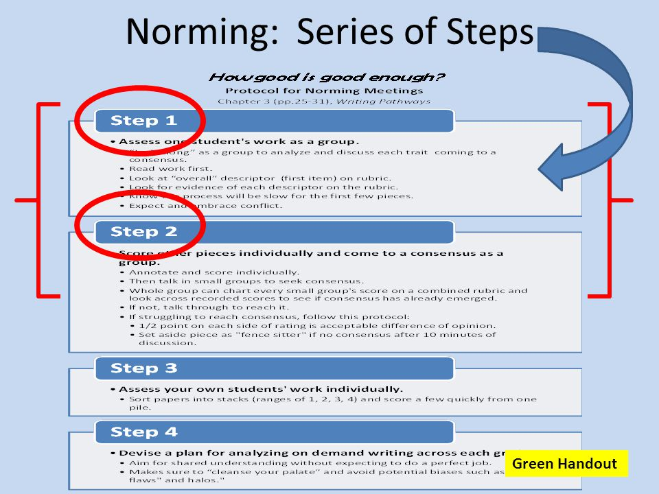 Norming: Series of Steps