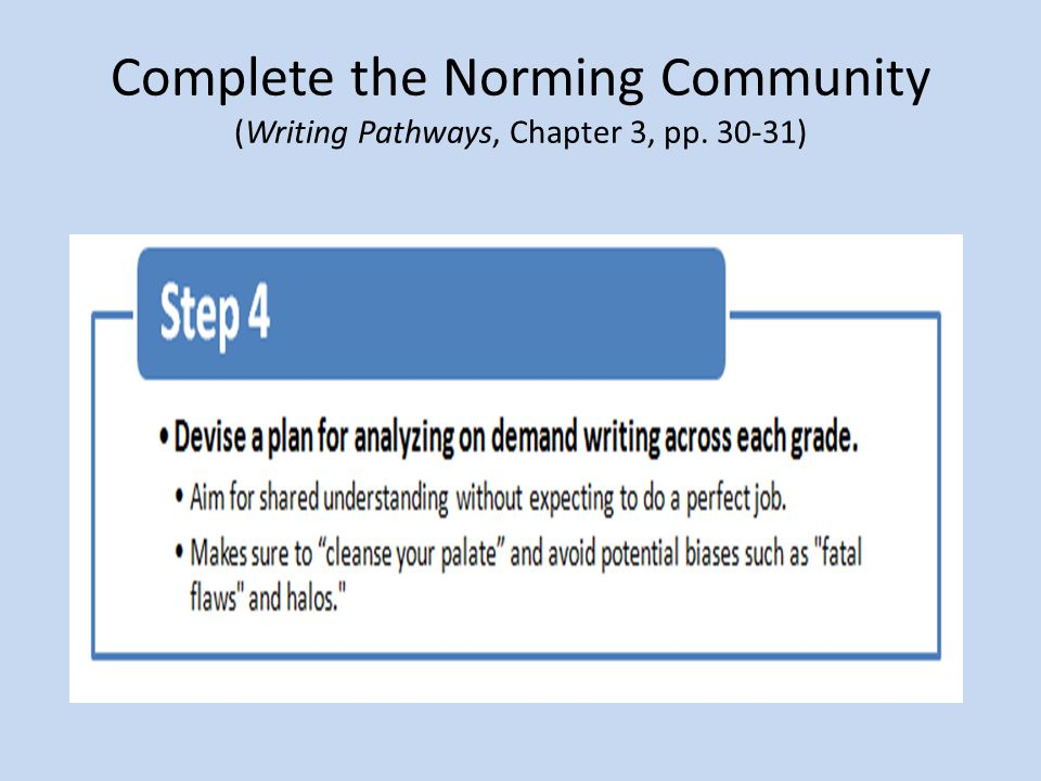 Complete the Norming Community (Writing Pathways, Chapter 3, pp. 30-31)