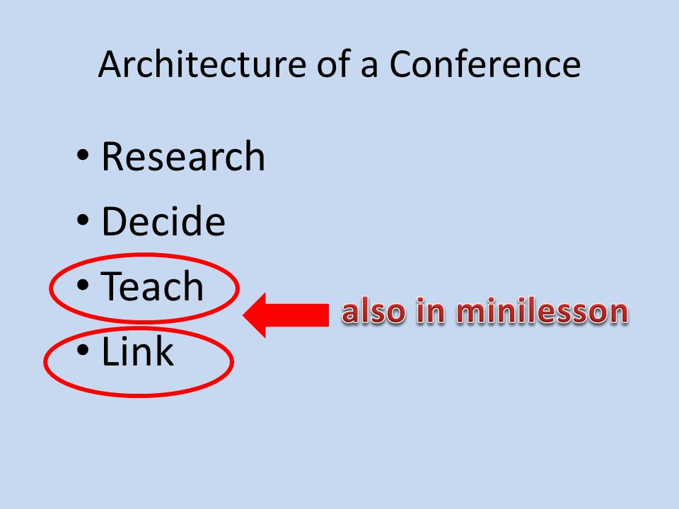 Architecture of a Conference