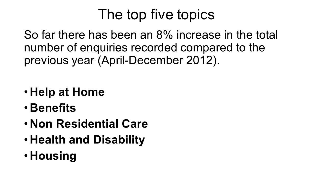 The top five topics