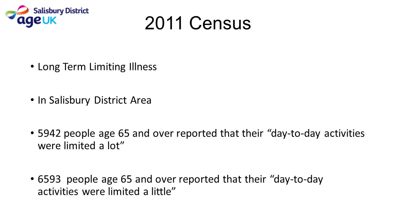 2011 Census Long Term Limiting Illness In Salisbury District Area
