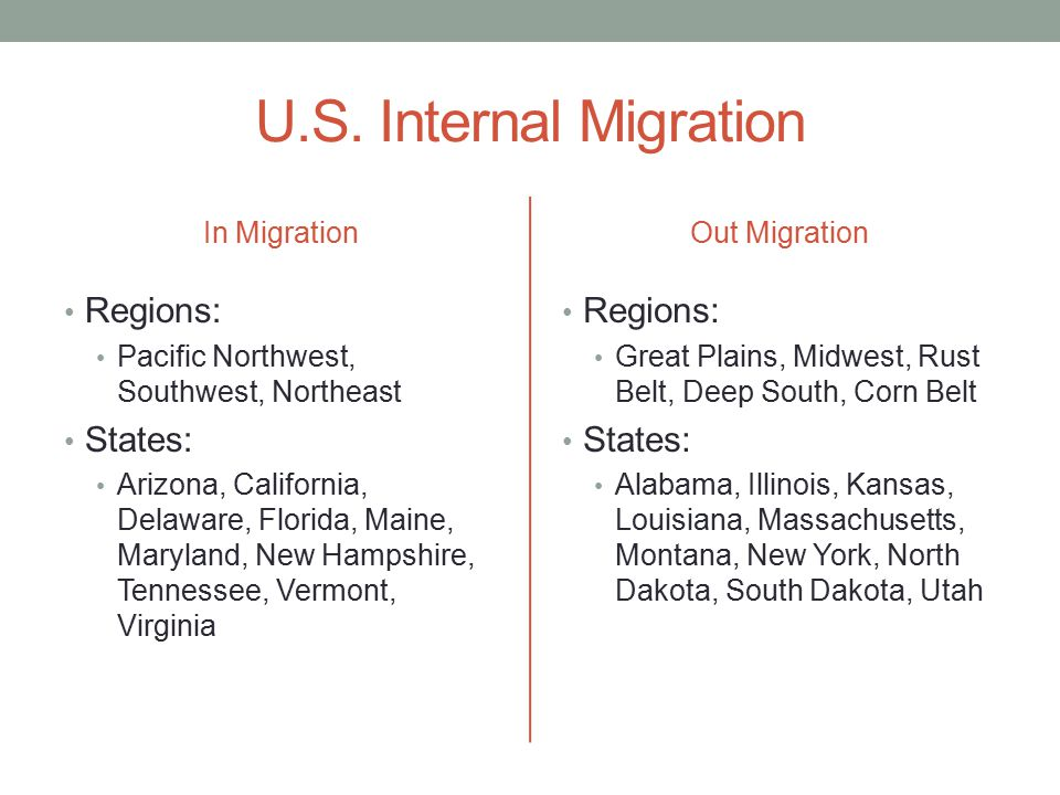 U.S. Internal Migration Regions: States: Regions: States: In Migration