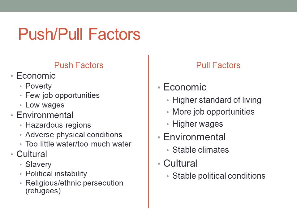 Push/Pull Factors Economic Environmental Cultural Economic