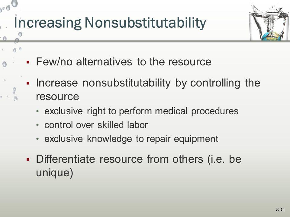Increasing Nonsubstitutability