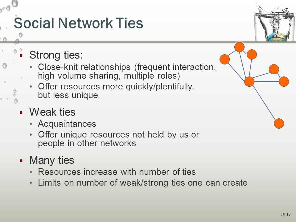 Social Network Ties Strong ties: Weak ties Many ties
