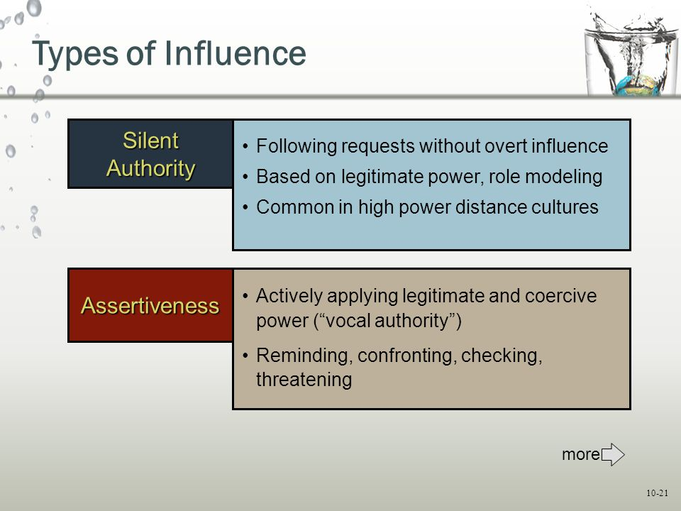 Types of Influence Silent Authority Assertiveness