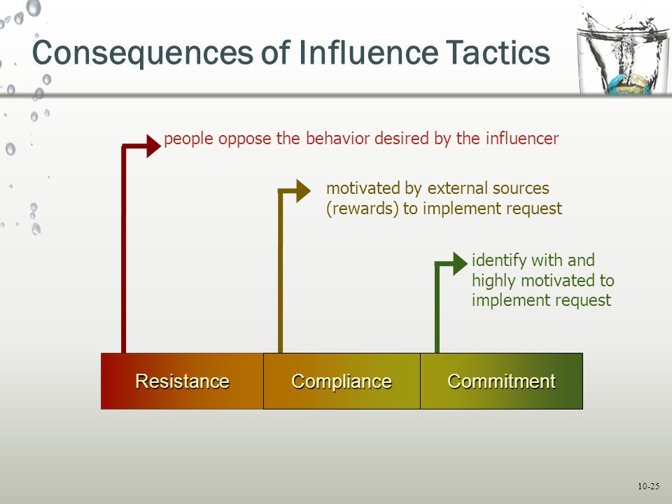 Consequences of Influence Tactics