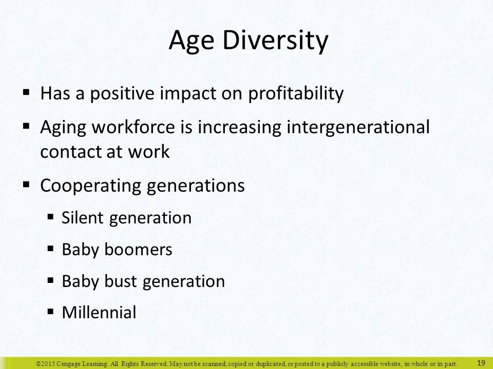 Age Diversity Has a positive impact on profitability