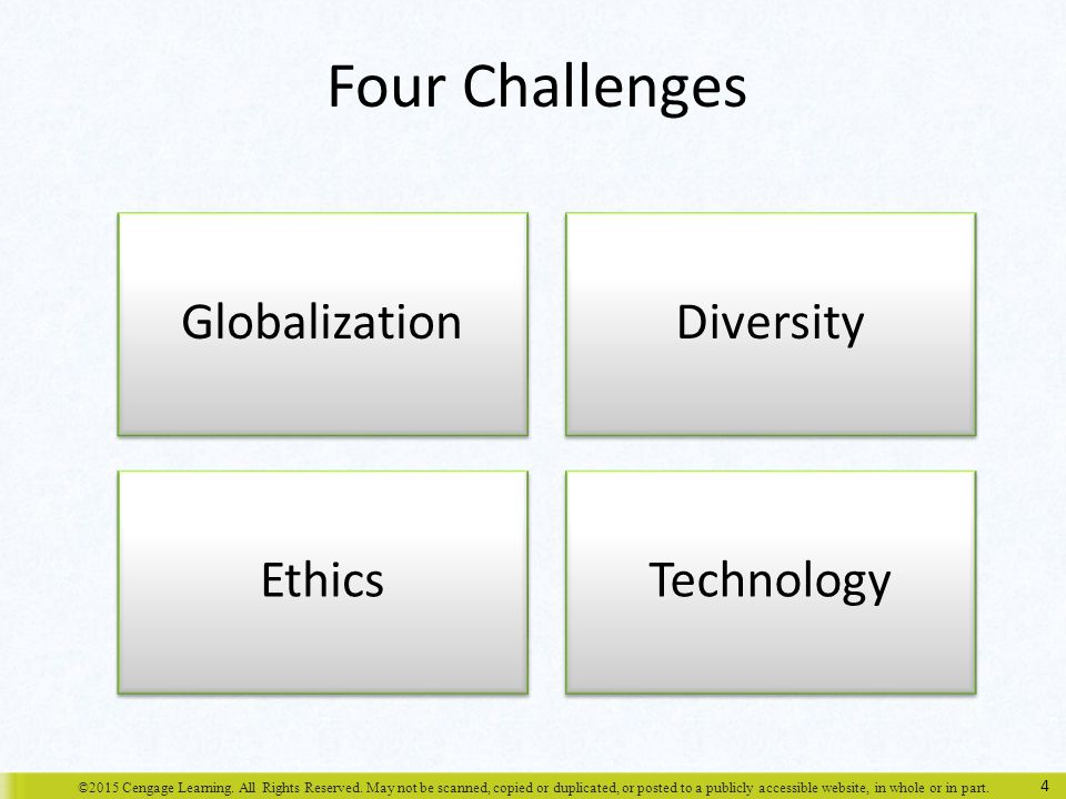 Four Challenges Globalization Diversity Ethics Technology