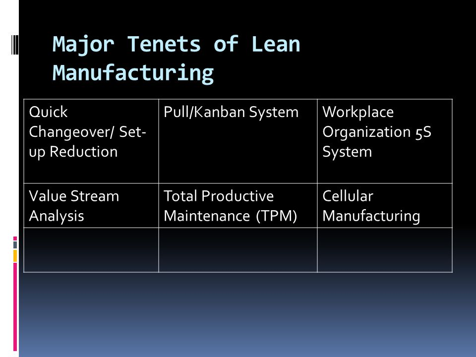 Major Tenets of Lean Manufacturing