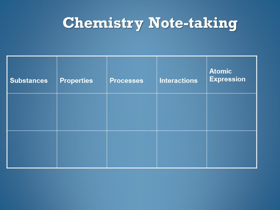 Chemistry Note-taking