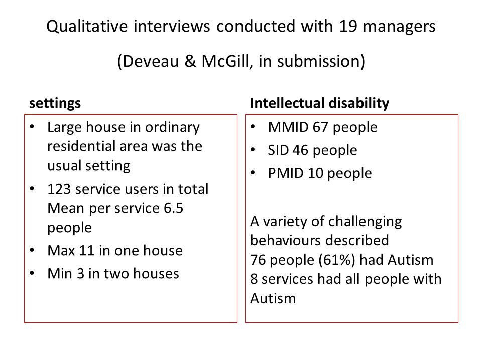 Qualitative interviews conducted with 19 managers (Deveau & McGill, in submission)