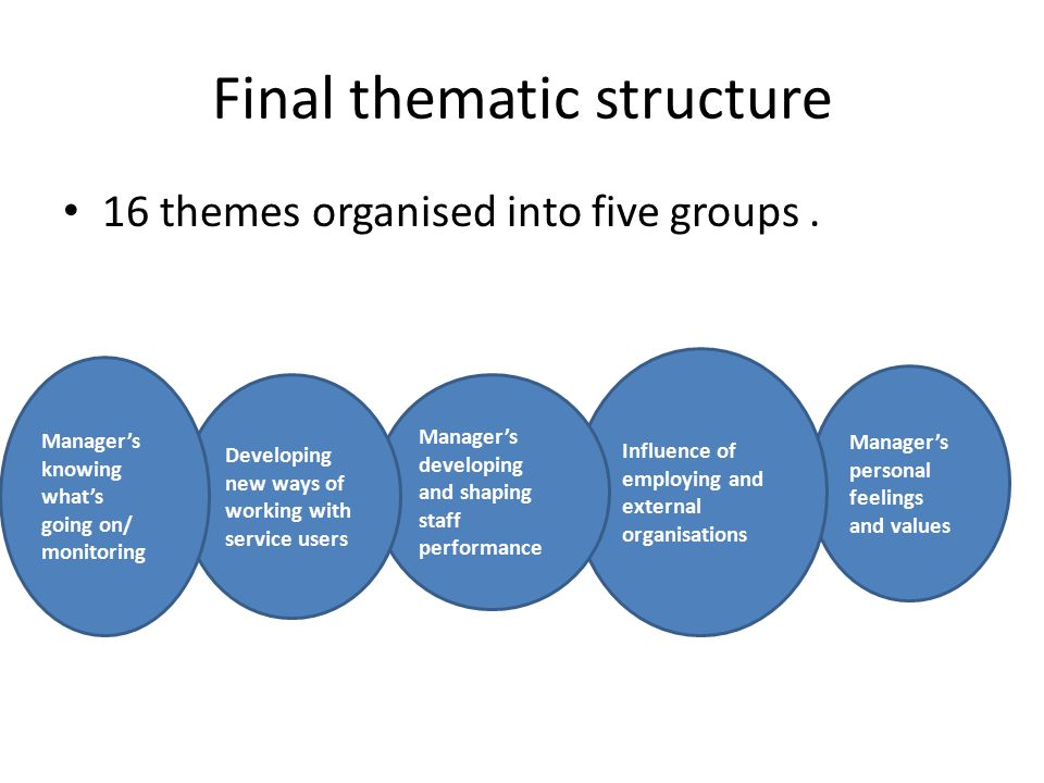 Final thematic structure
