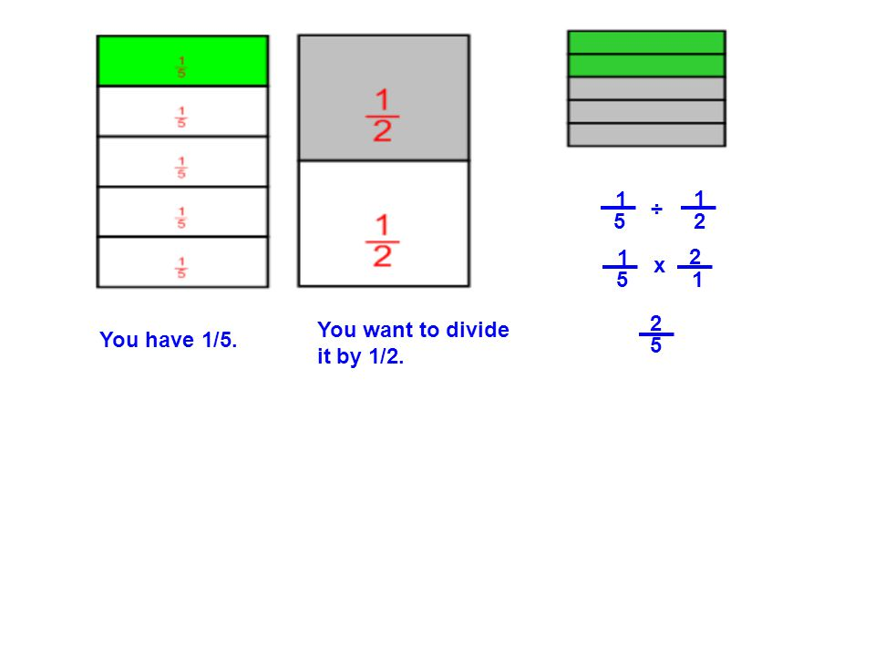 1 5 2 ÷ 1 2 x 5 2 5 You want to divide it by 1/2. You have 1/5.