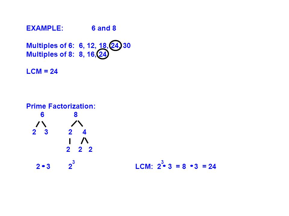EXAMPLE: 6 and 8 Multiples of 6: 6, 12, 18, 24, 30. Multiples of 8: 8, 16, 24. LCM = 24. Prime Factorization: